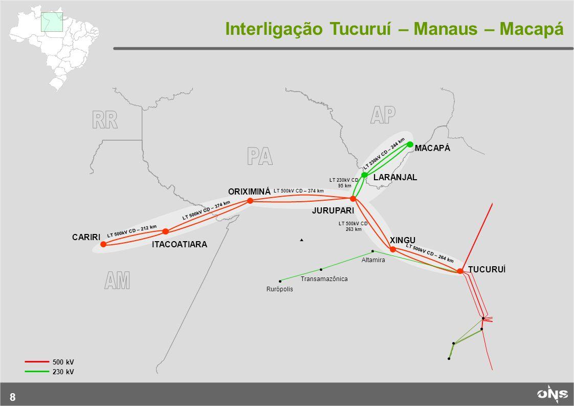 AP RR PA AM Interligação Tucuruí – Manaus – Macapá MACAPÁ LARANJAL