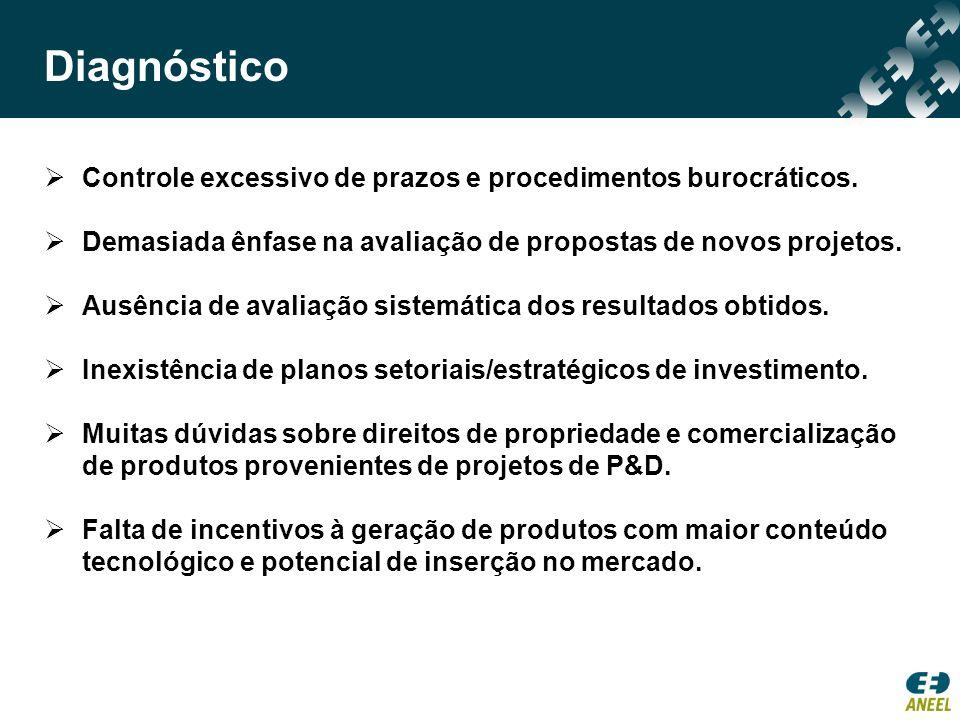 Diagnóstico Controle excessivo de prazos e procedimentos burocráticos.