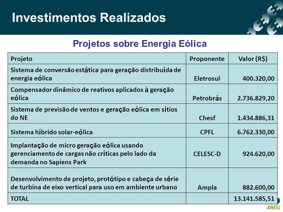 Projetos sobre Energia Eólica