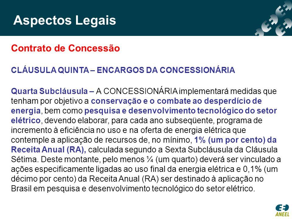 Aspectos Legais Contrato de Concessão