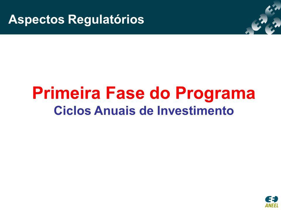 Primeira Fase do Programa Ciclos Anuais de Investimento