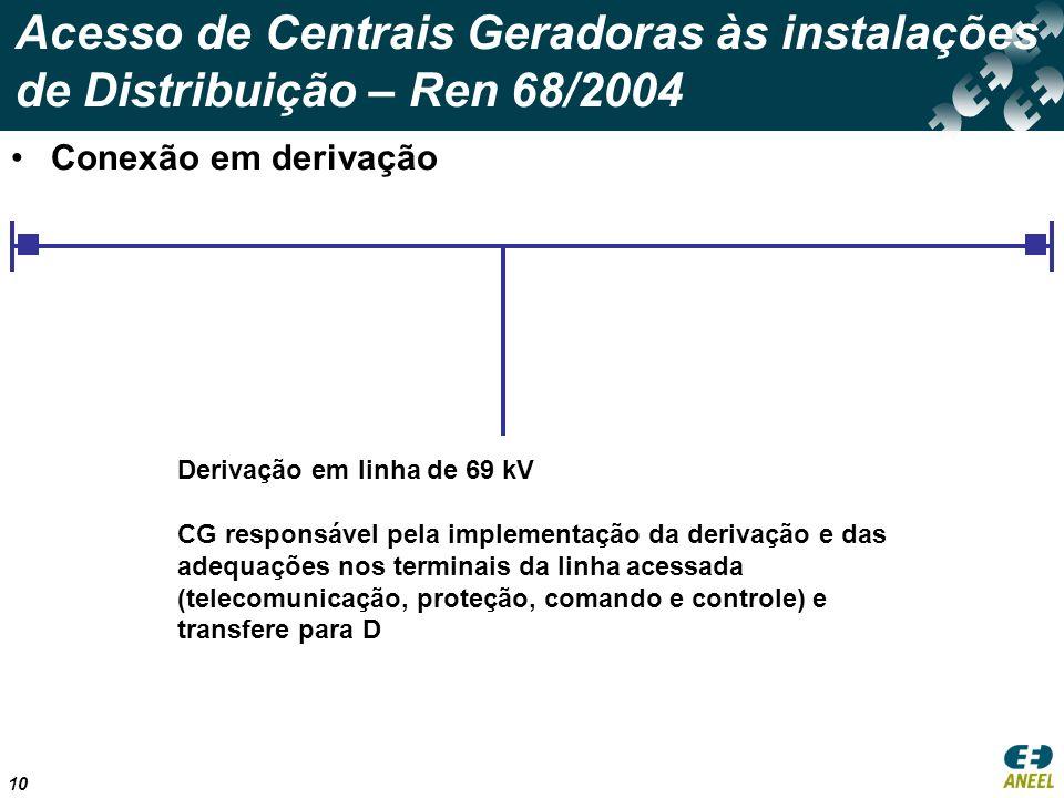 Acesso de Centrais Geradoras às instalações de Distribuição – Ren 68/2004