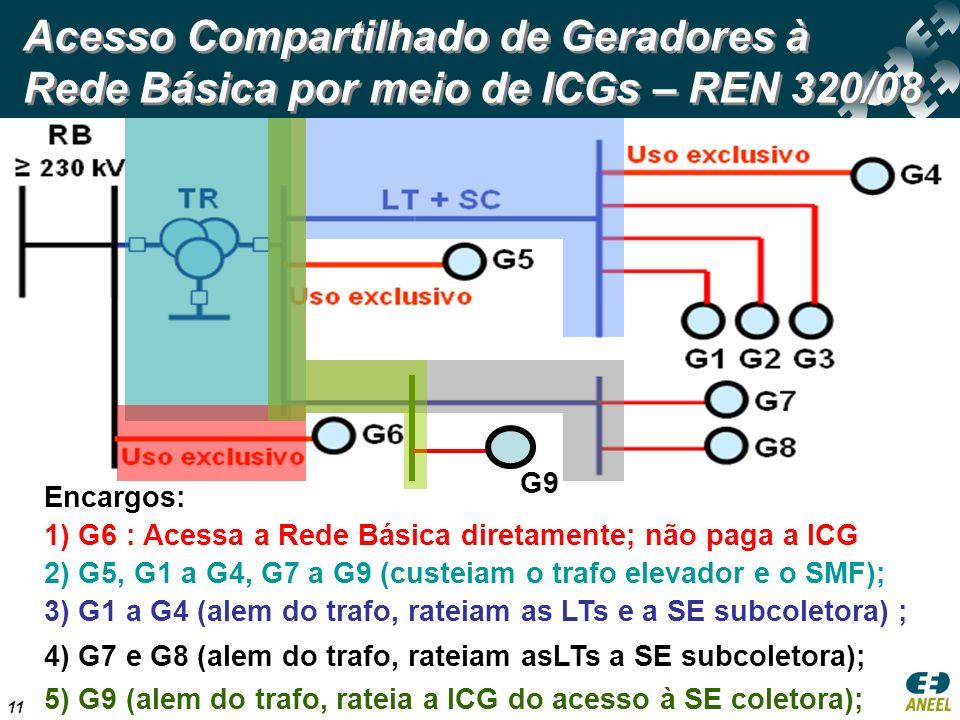 Conexão Compartilhada por geradores