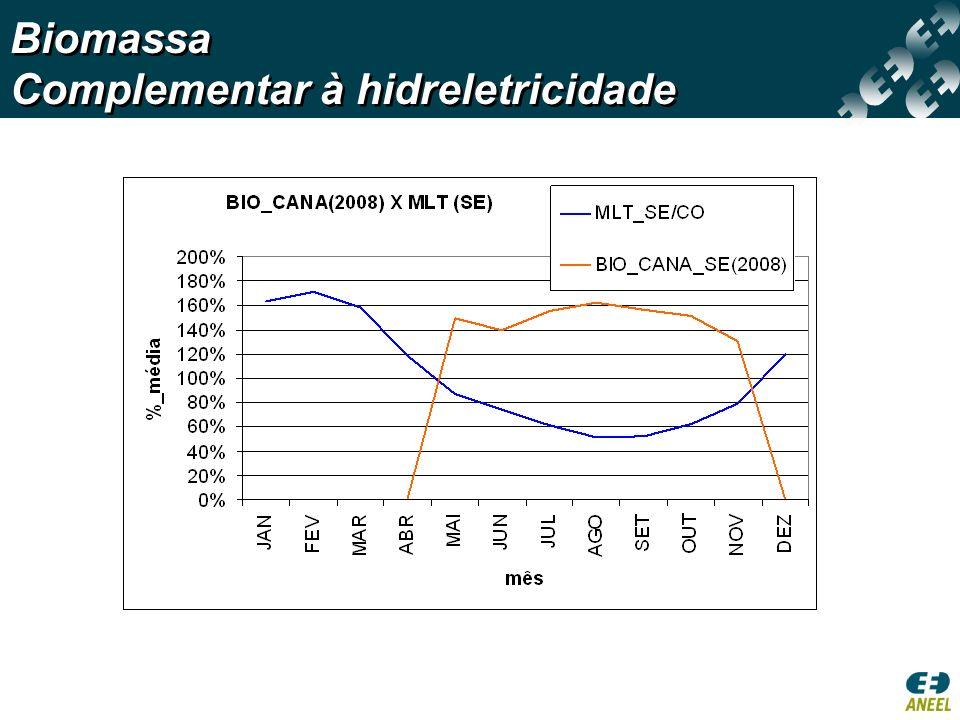 Biomassa Complementar à hidreletricidade