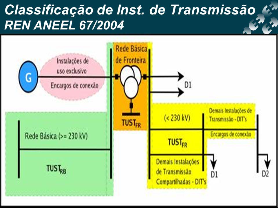 Classificação de Inst. de Transmissão REN ANEEL 67/2004