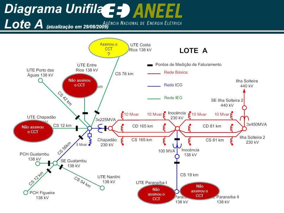 Diagrama Unifilar Lote A (atualização em 29/08/2009)