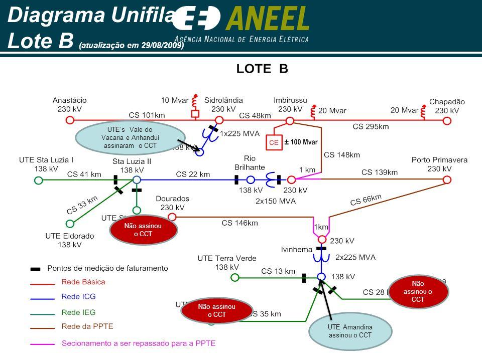 Diagrama Unifilar Lote B (atualização em 29/08/2009)