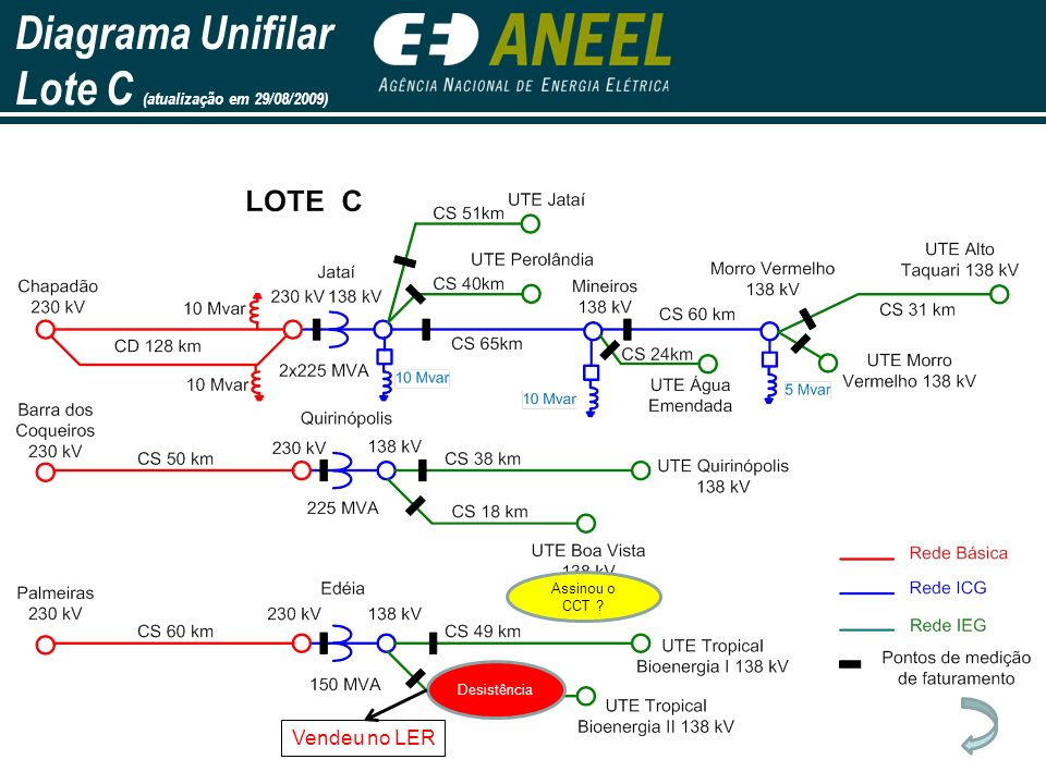 Diagrama Unifilar Lote C (atualização em 29/08/2009)