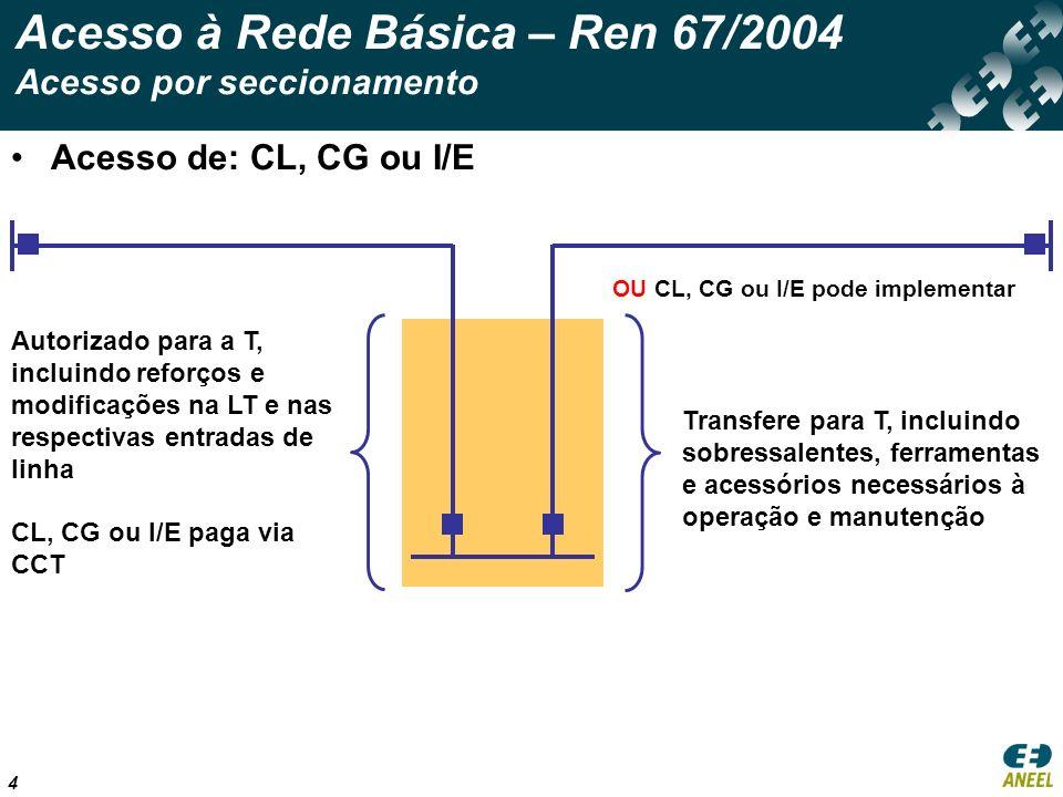 Acesso à Rede Básica – Ren 67/2004 Acesso por seccionamento