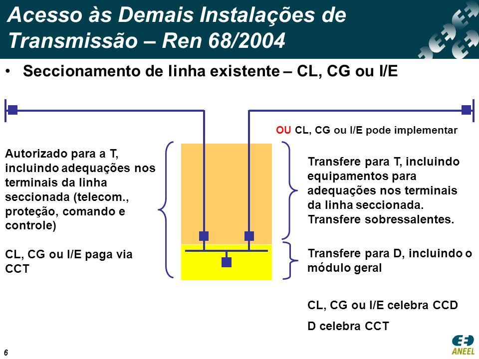 Acesso às Demais Instalações de Transmissão – Ren 68/2004