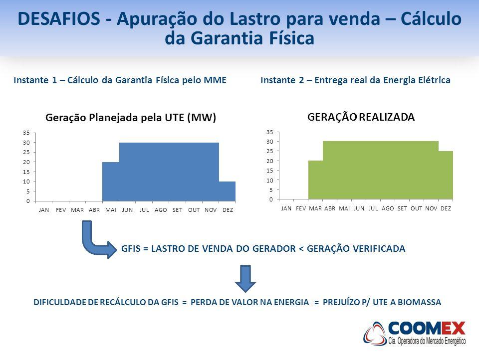 DESAFIOS - Apuração do Lastro para venda – Cálculo da Garantia Física