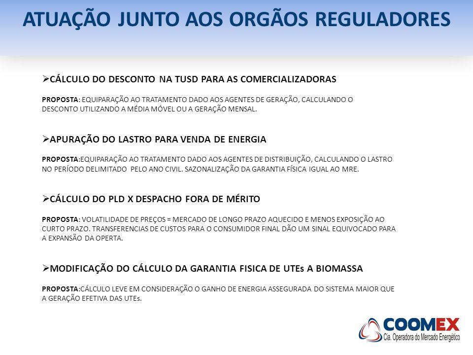 ATUAÇÃO JUNTO AOS ORGÃOS REGULADORES