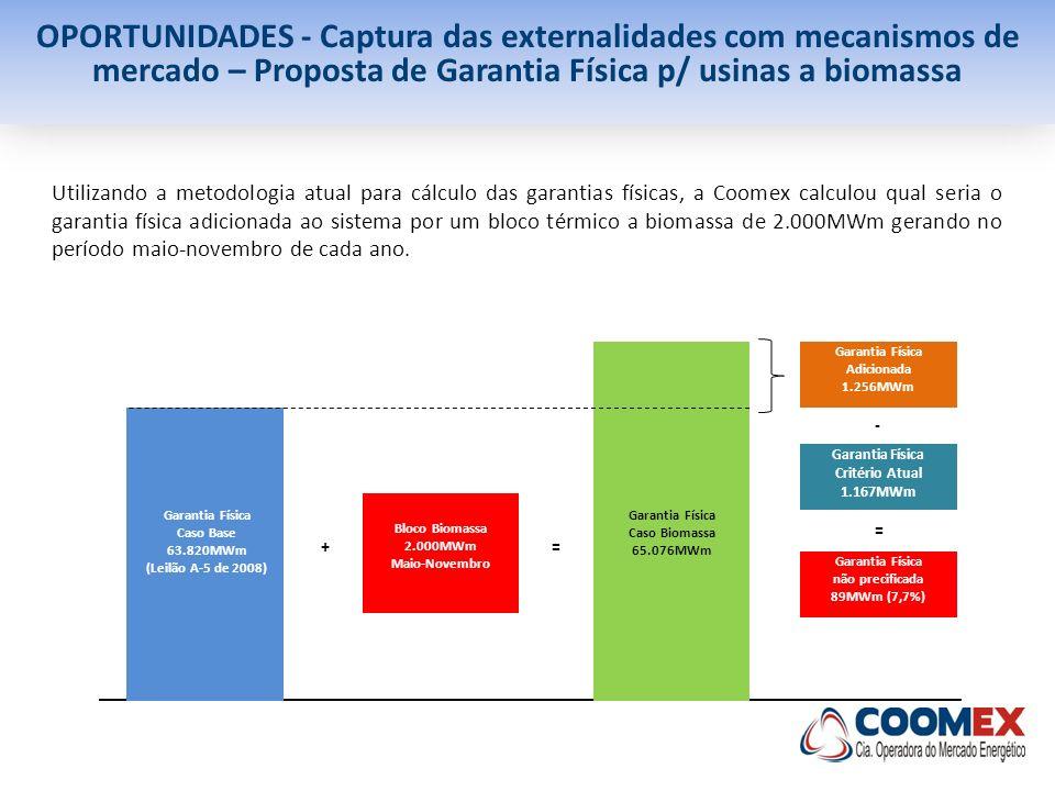 OPORTUNIDADES - Captura das externalidades com mecanismos de mercado – Proposta de Garantia Física p/ usinas a biomassa
