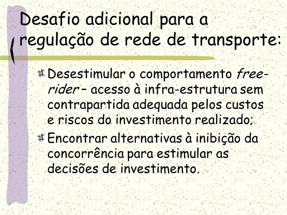 Desafio adicional para a regulação de rede de transporte: