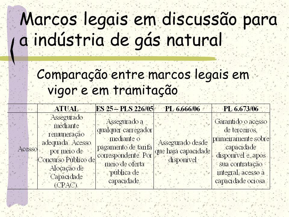 Marcos legais em discussão para a indústria de gás natural