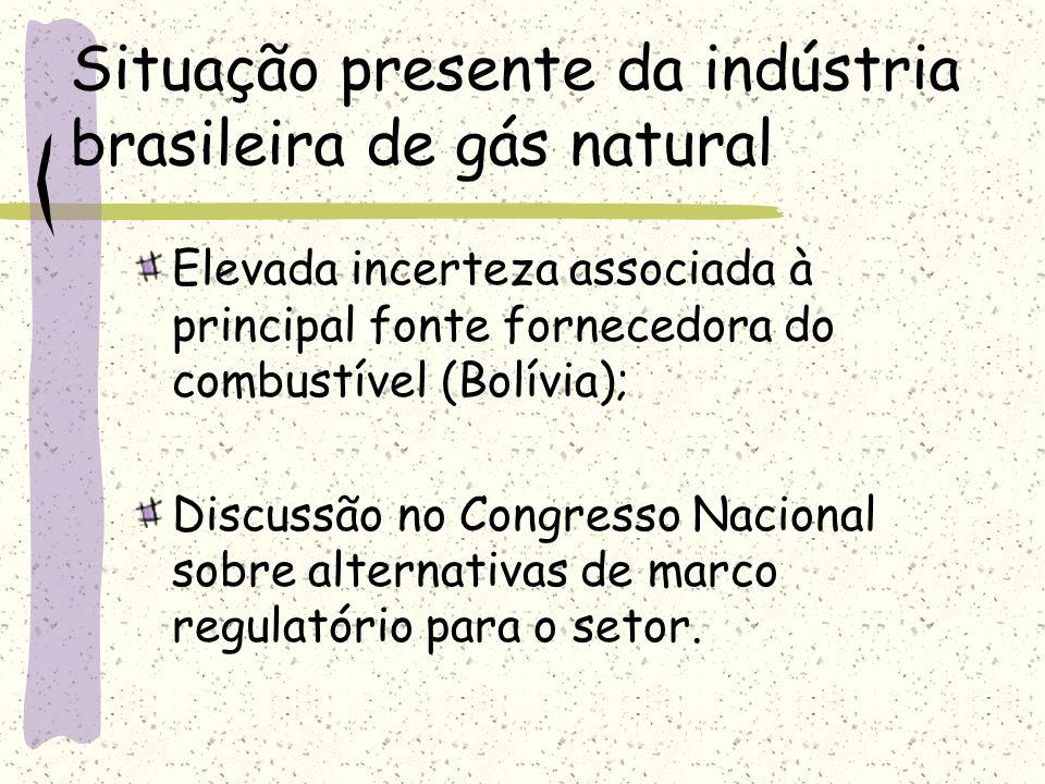 Situação presente da indústria brasileira de gás natural
