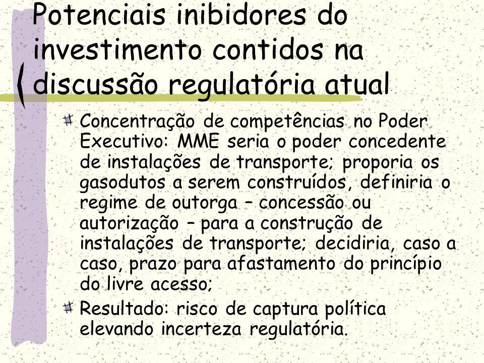 Potenciais inibidores do investimento contidos na discussão regulatória atual