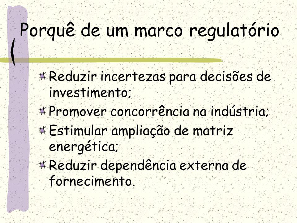 Porquê de um marco regulatório