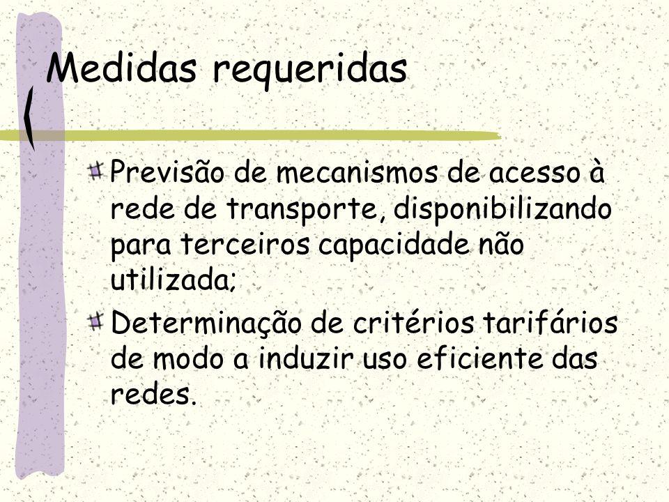 Medidas requeridas Previsão de mecanismos de acesso à rede de transporte, disponibilizando para terceiros capacidade não utilizada;