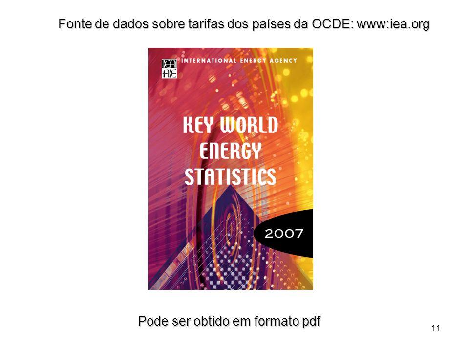 Fonte de dados sobre tarifas dos países da OCDE: www:iea.org