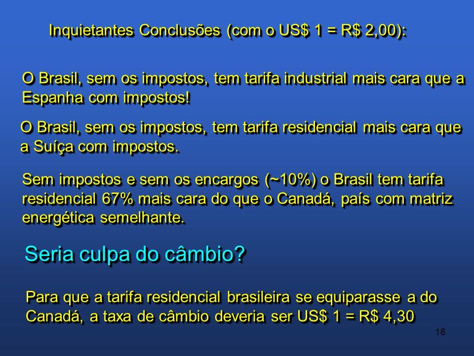 Inquietantes Conclusões (com o US$ 1 = R$ 2,00):
