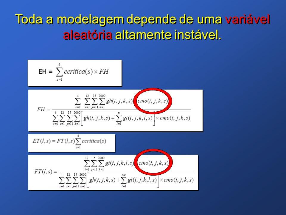 Toda a modelagem depende de uma variável aleatória altamente instável.