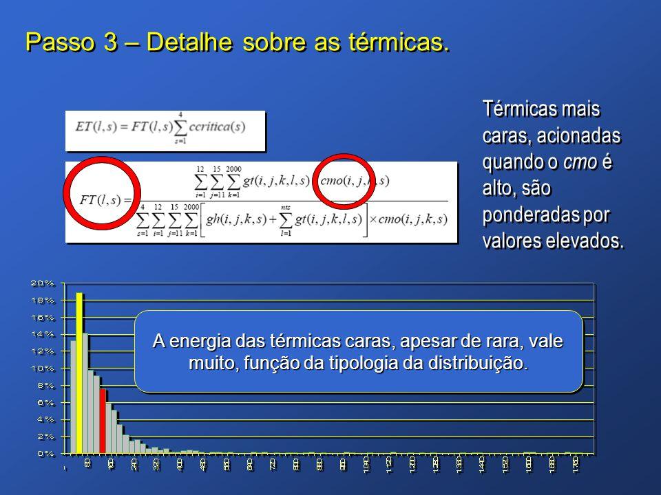 Passo 3 – Detalhe sobre as térmicas.