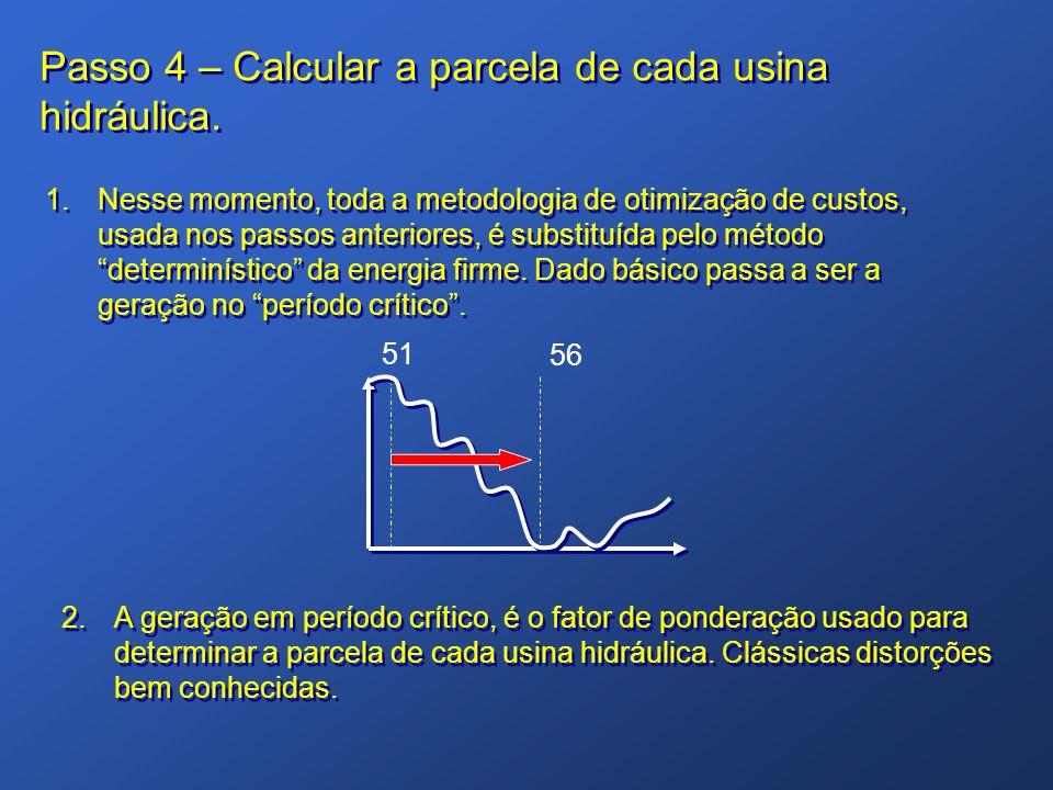 Passo 4 – Calcular a parcela de cada usina hidráulica.