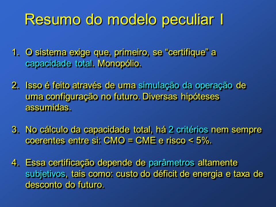 Resumo do modelo peculiar I