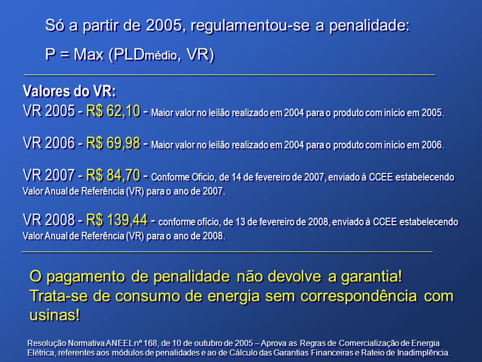 Só a partir de 2005, regulamentou-se a penalidade: