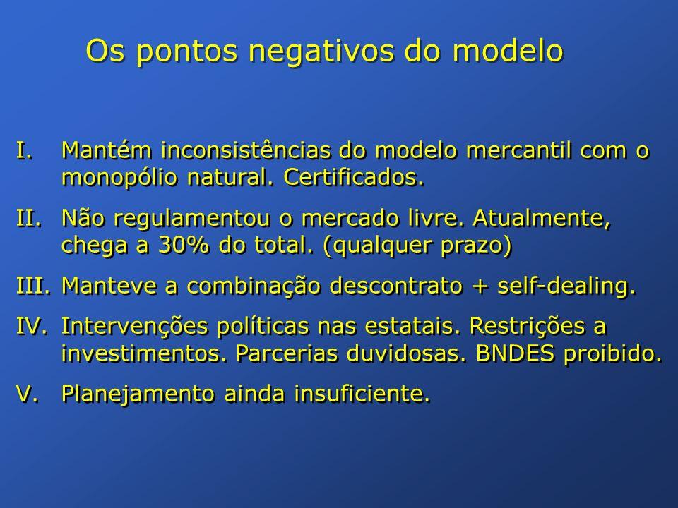Os pontos negativos do modelo