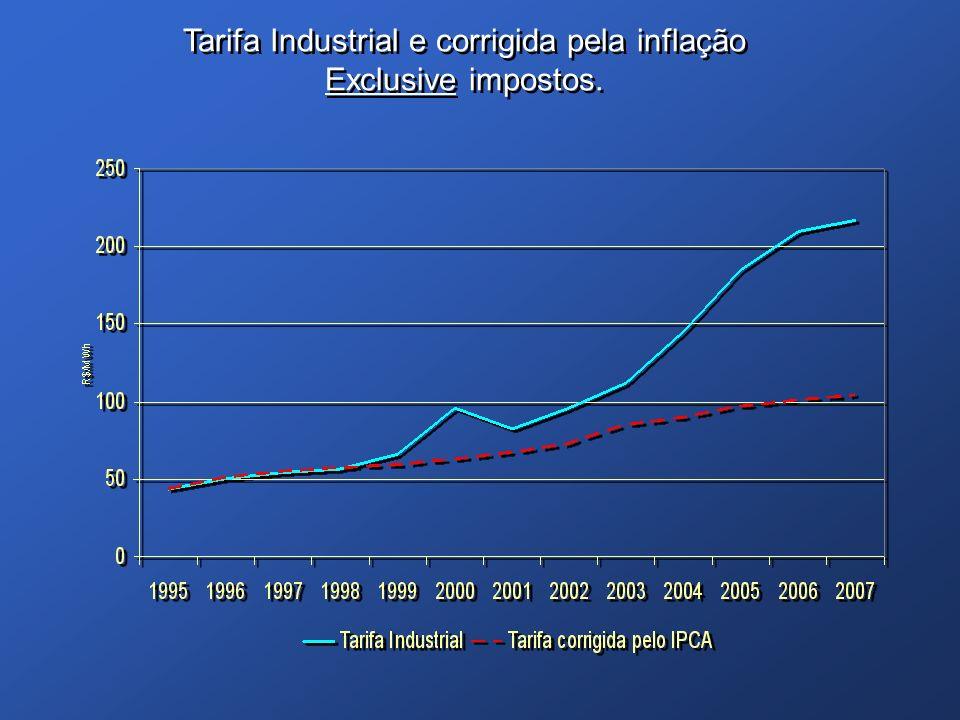 Tarifa Industrial e corrigida pela inflação