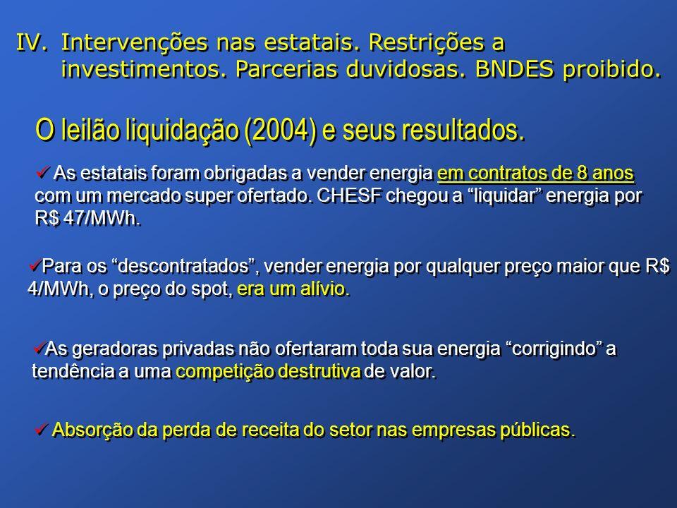O leilão liquidação (2004) e seus resultados.