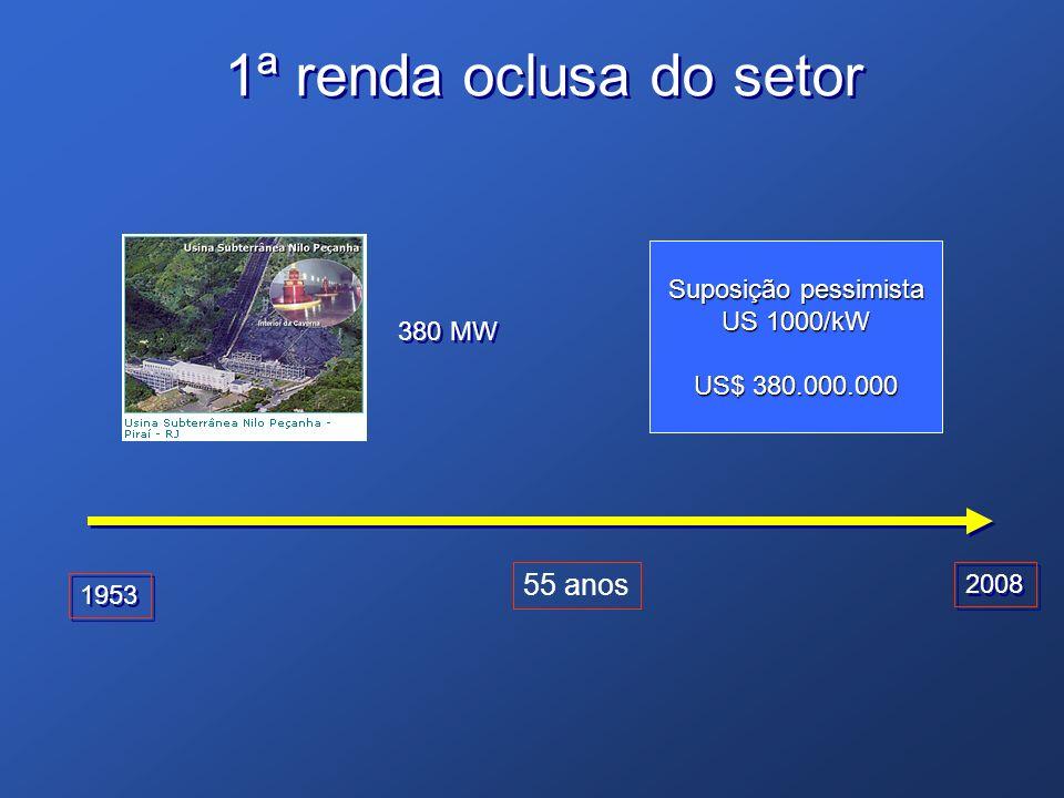 1ª renda oclusa do setor 55 anos Suposição pessimista US 1000/kW