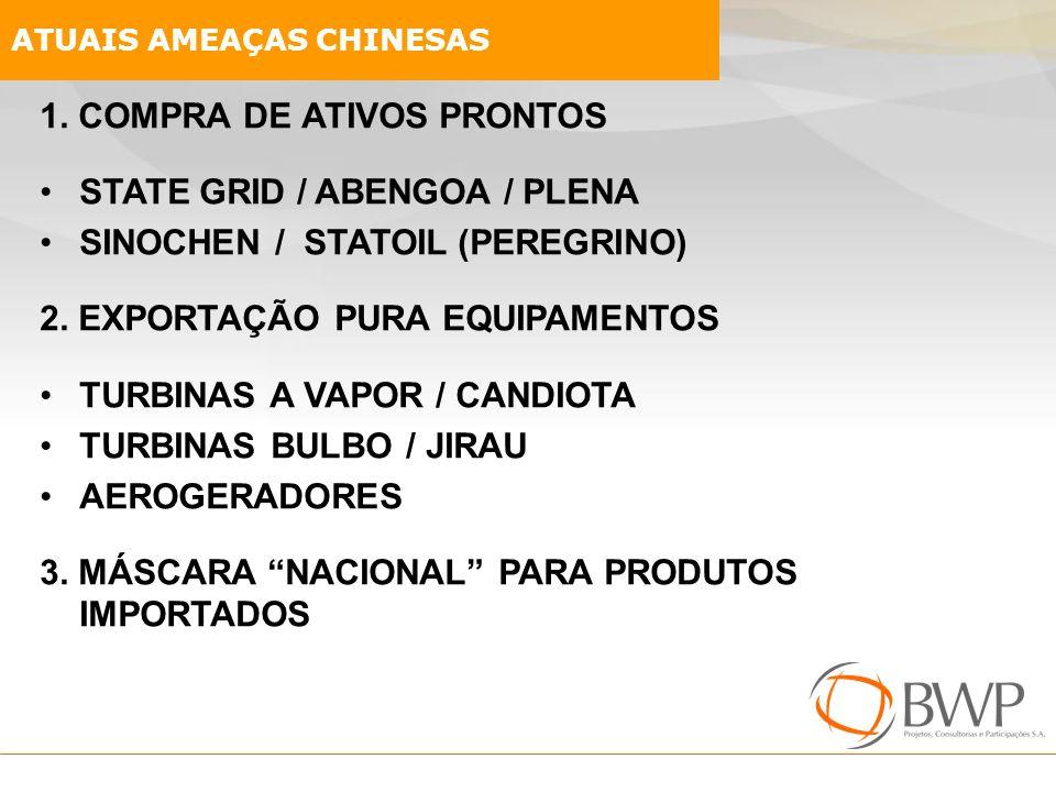 1. COMPRA DE ATIVOS PRONTOS STATE GRID / ABENGOA / PLENA