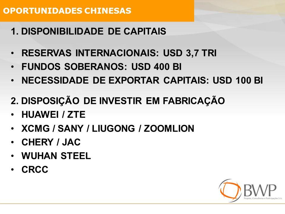 1. DISPONIBILIDADE DE CAPITAIS RESERVAS INTERNACIONAIS: USD 3,7 TRI