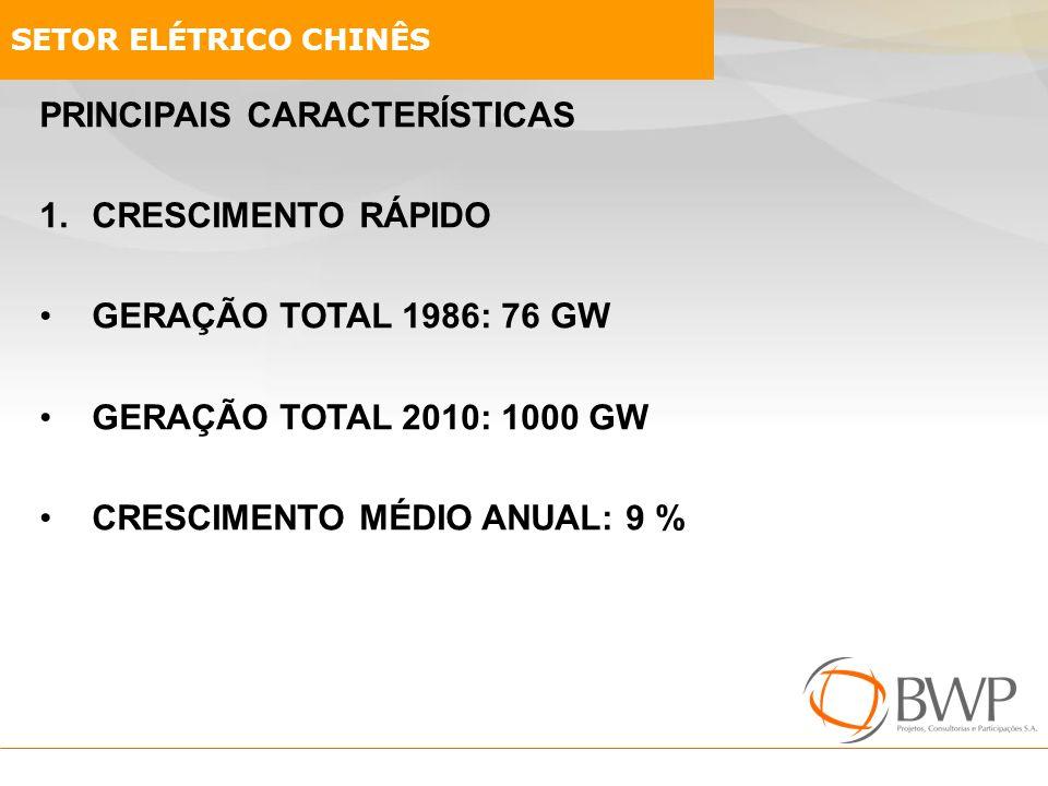 PRINCIPAIS CARACTERÍSTICAS CRESCIMENTO RÁPIDO