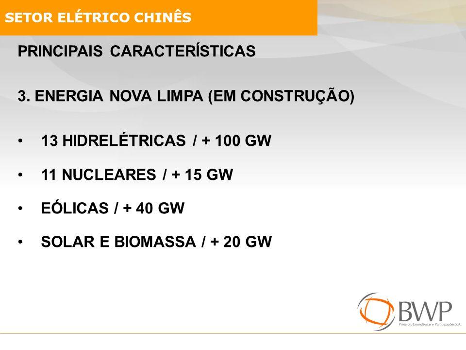 PRINCIPAIS CARACTERÍSTICAS 3. ENERGIA NOVA LIMPA (EM CONSTRUÇÃO)