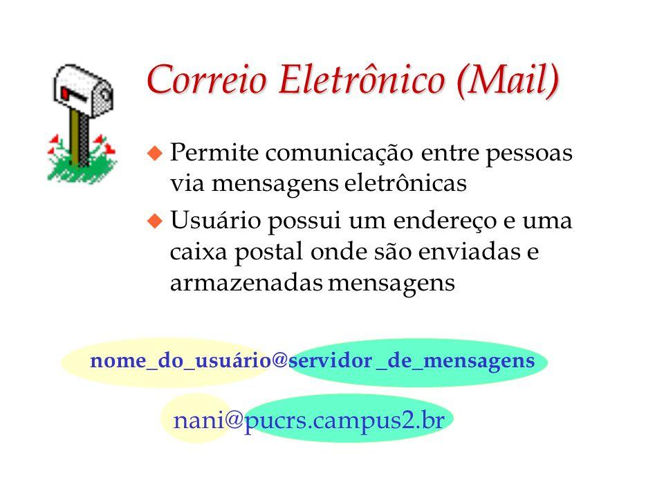 Correio Eletrônico (Mail)