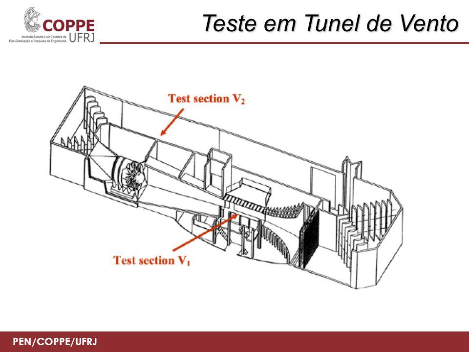 Teste em Tunel de Vento