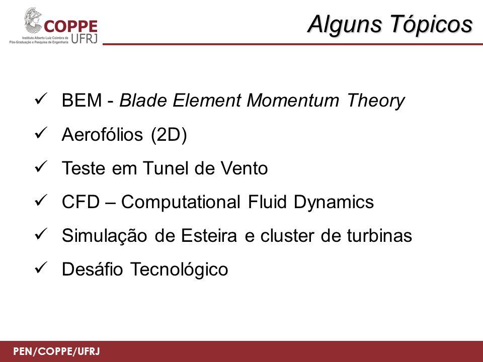 Alguns Tópicos BEM - Blade Element Momentum Theory Aerofólios (2D)