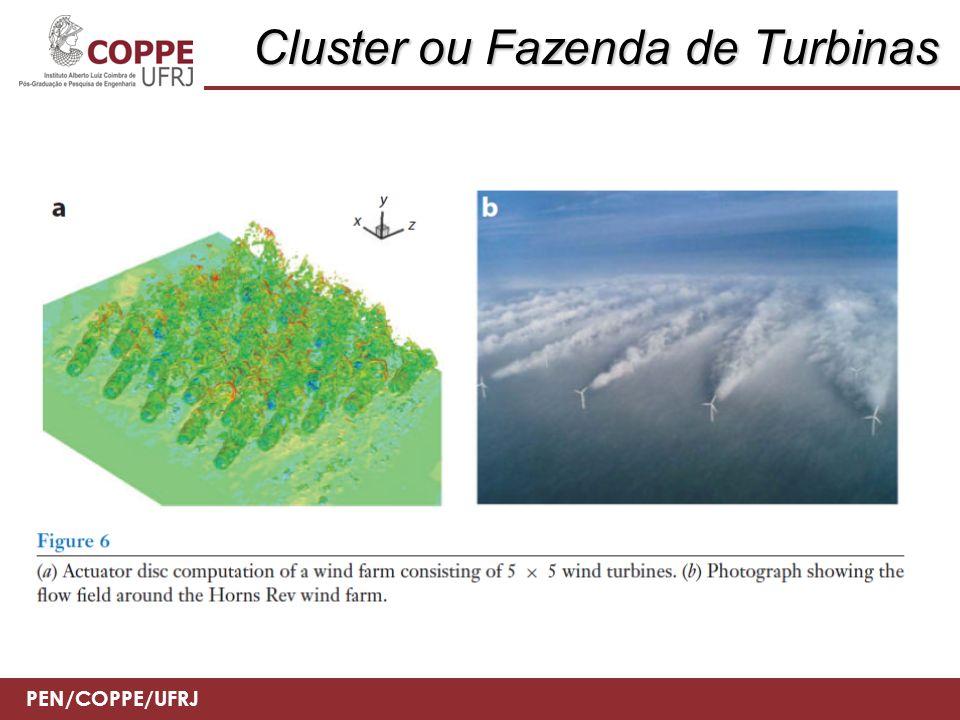 Cluster ou Fazenda de Turbinas