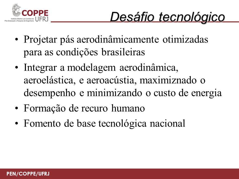 Desáfio tecnológico Projetar pás aerodinâmicamente otimizadas para as condições brasileiras.