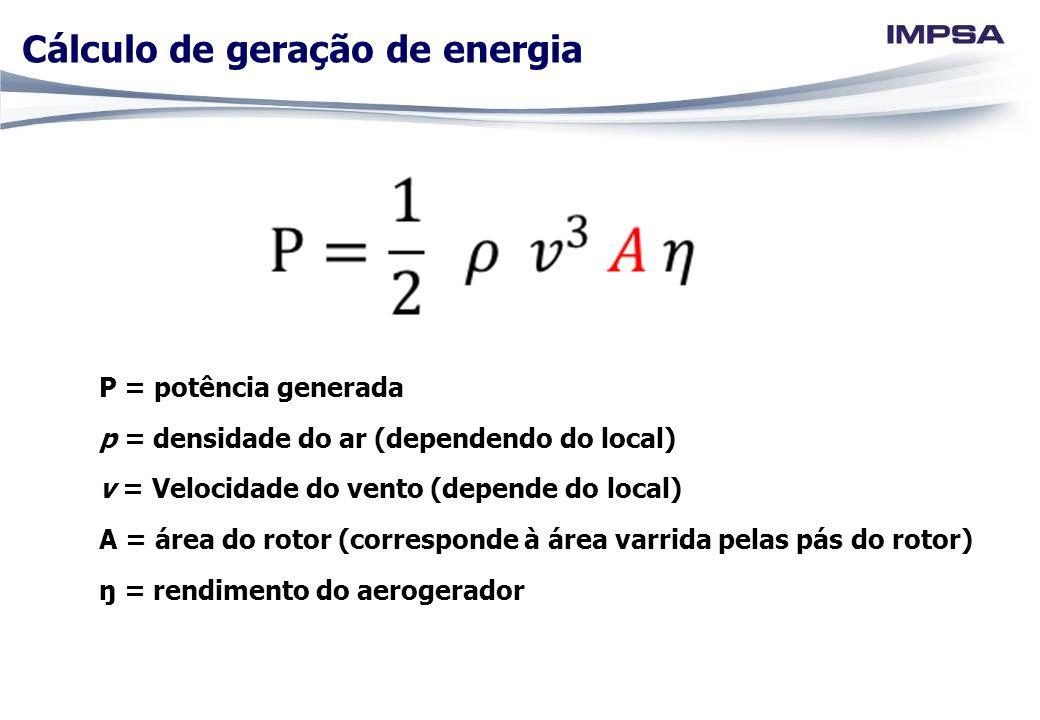 Cálculo de geração de energia