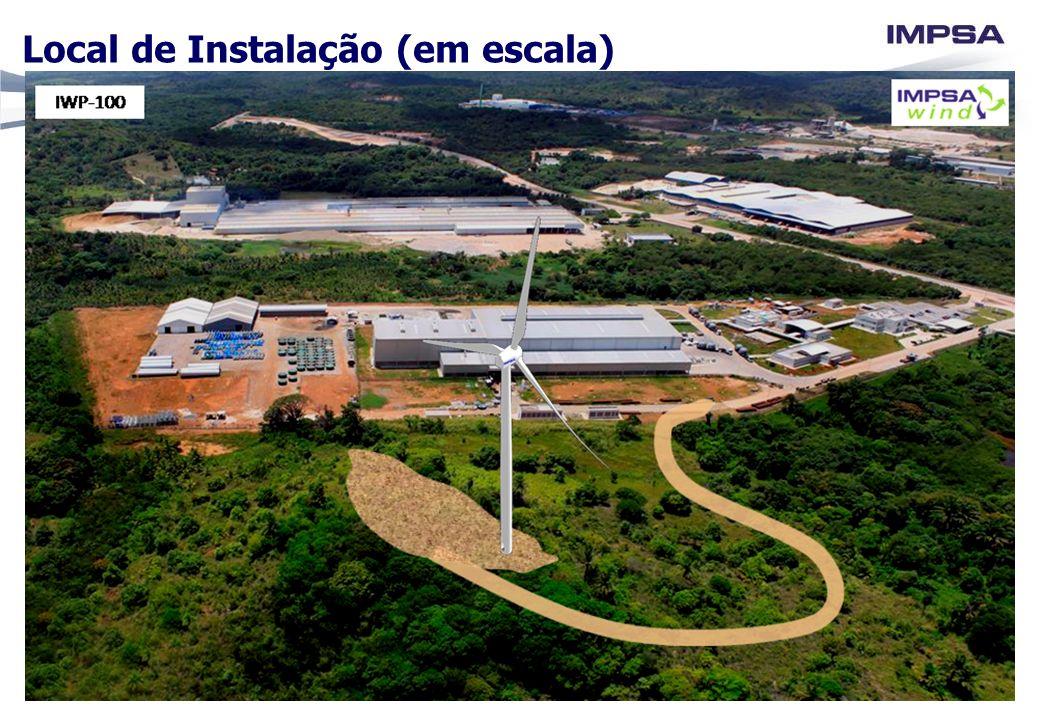 Local de Instalação (em escala)