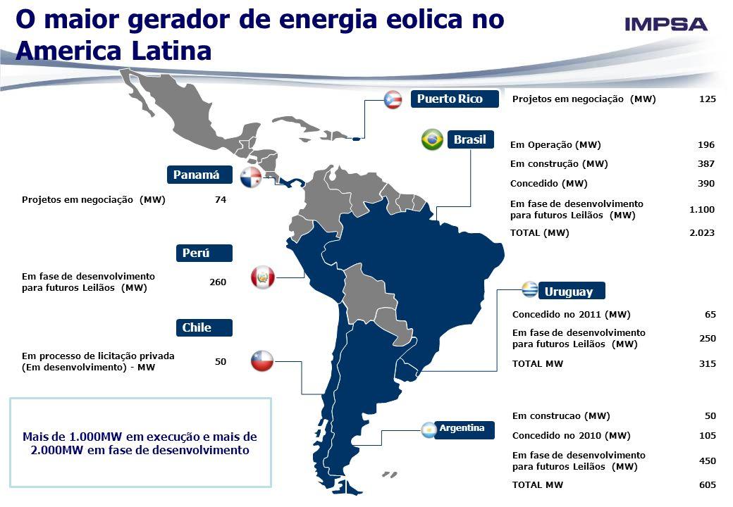 O maior gerador de energia eolica no America Latina