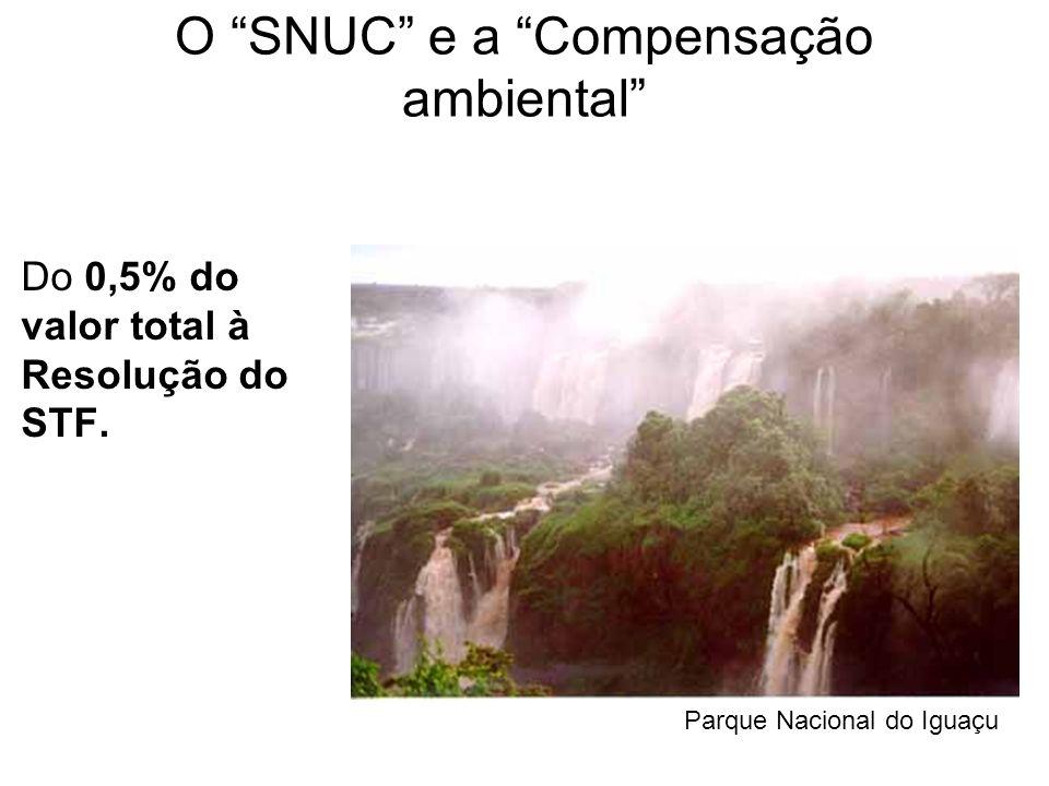 O SNUC e a Compensação ambiental