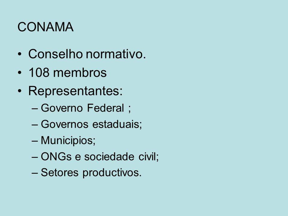 CONAMA Conselho normativo. 108 membros Representantes: