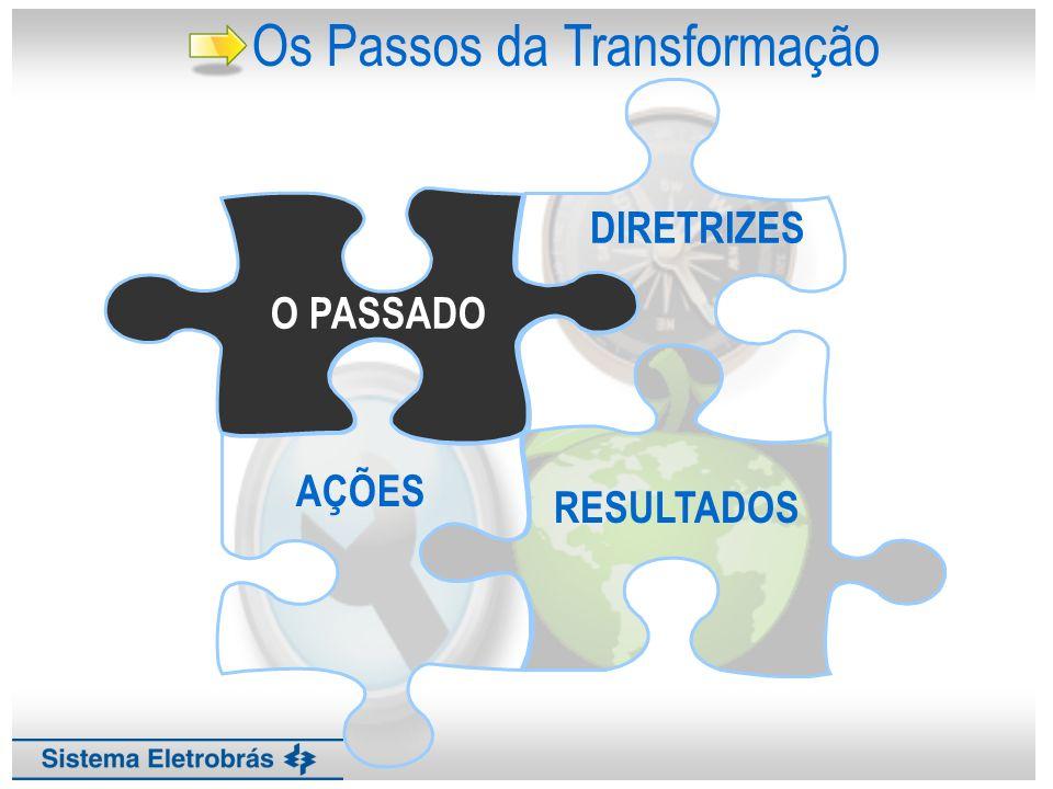 Os Passos da Transformação