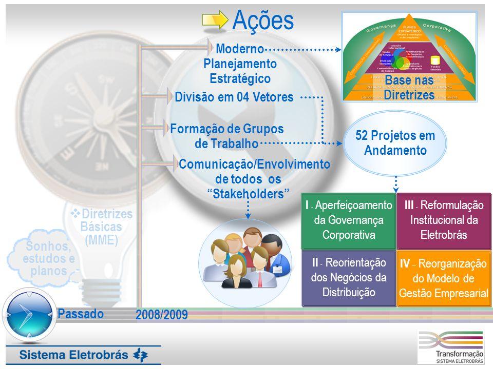 Moderno Planejamento Estratégico Comunicação/Envolvimento de todos os